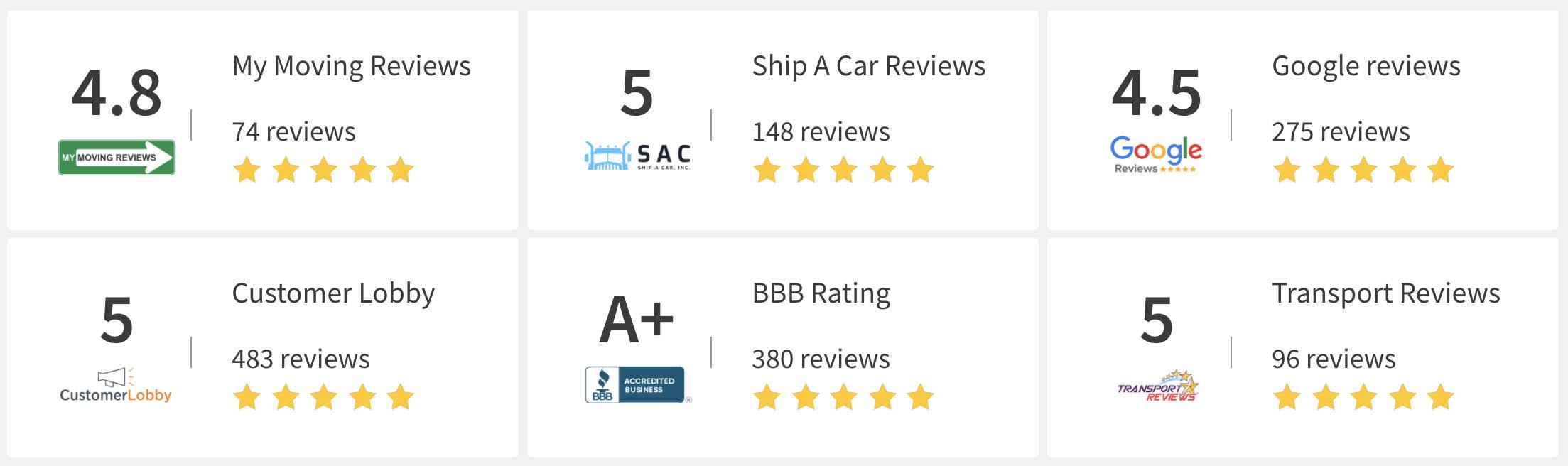 Ship A Car Inc. -SAC